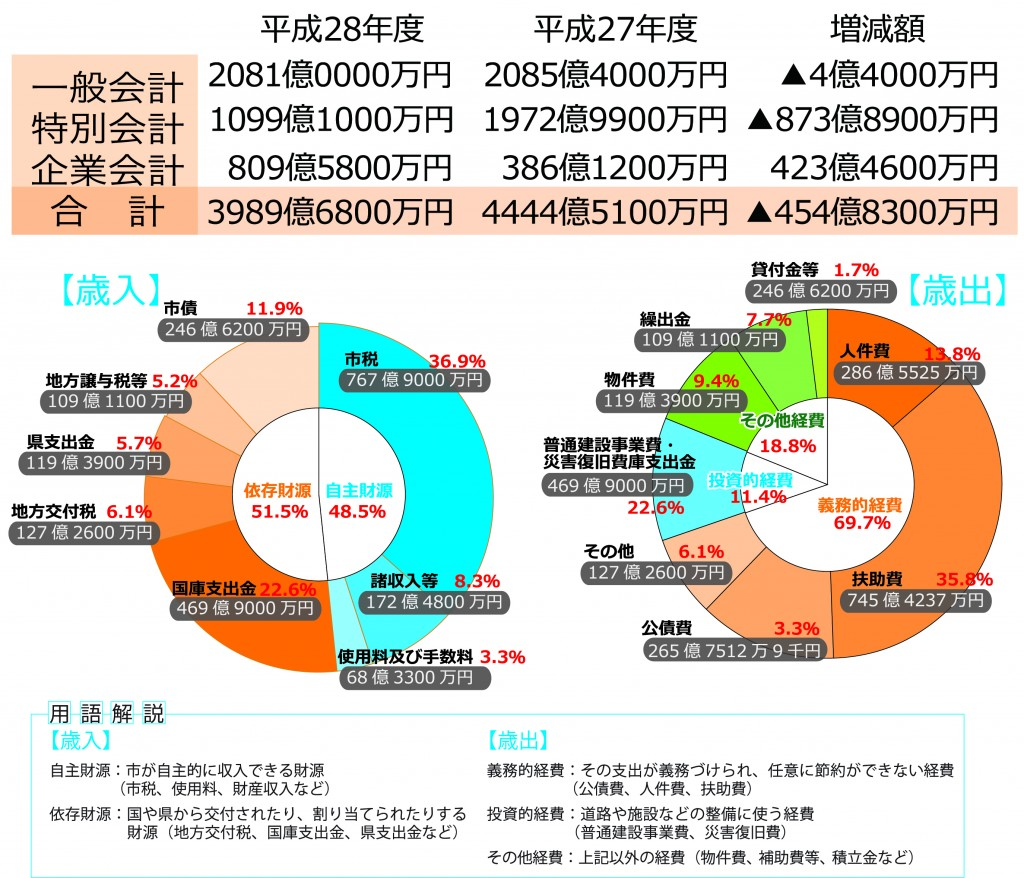 NAR_2016_winter_graph
