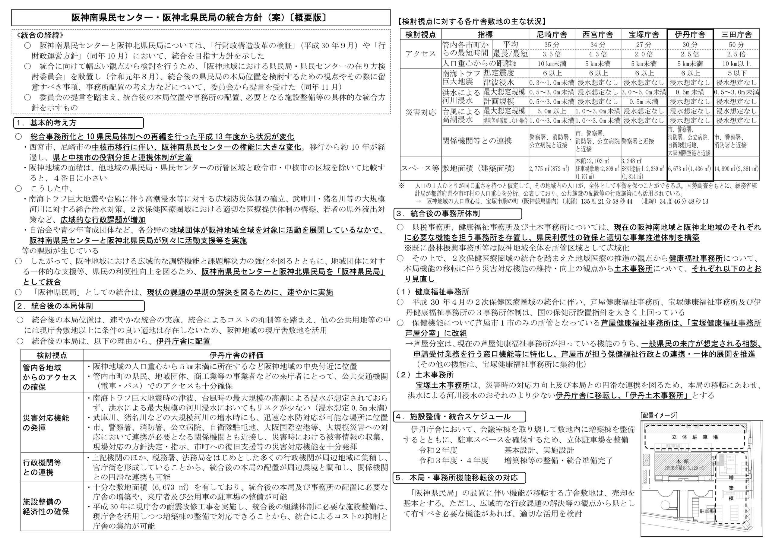 なぜ「阪神県民局」の事って話題にならないのでしょうか?
